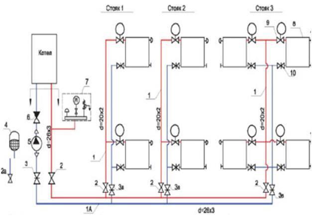 Схема двухконтурной системы отопления Ишимбай. Услуги сантехнические.